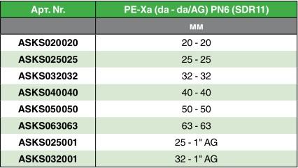 Кран шаровый с натяжной гильзой таблица параметры