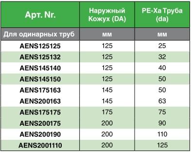 Резиновые колпаки AUSTROPUR таблица одинарная