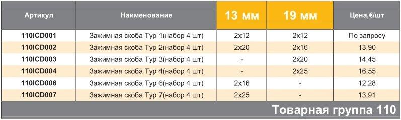 Зажимные монтажные скобы, таблица Австросолар